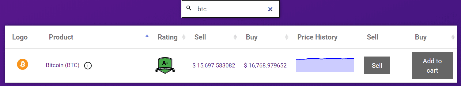 buy bitcoin nzd from BitPrime's all coins page