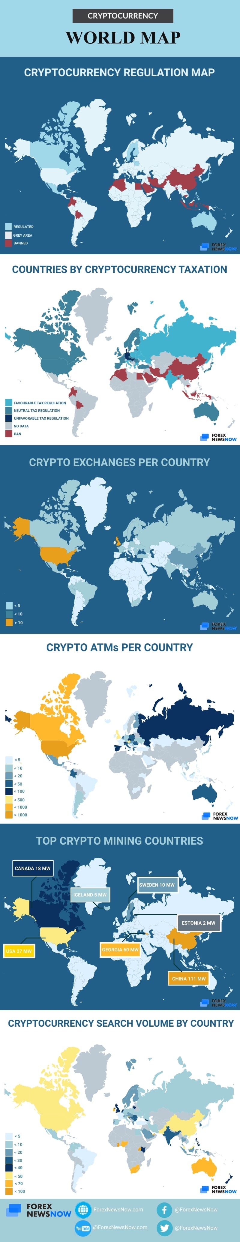 Growth of Cryptocurrencies