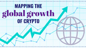 Growth of Crypto